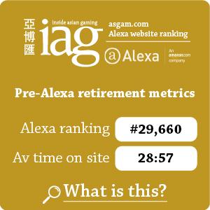About Alexa